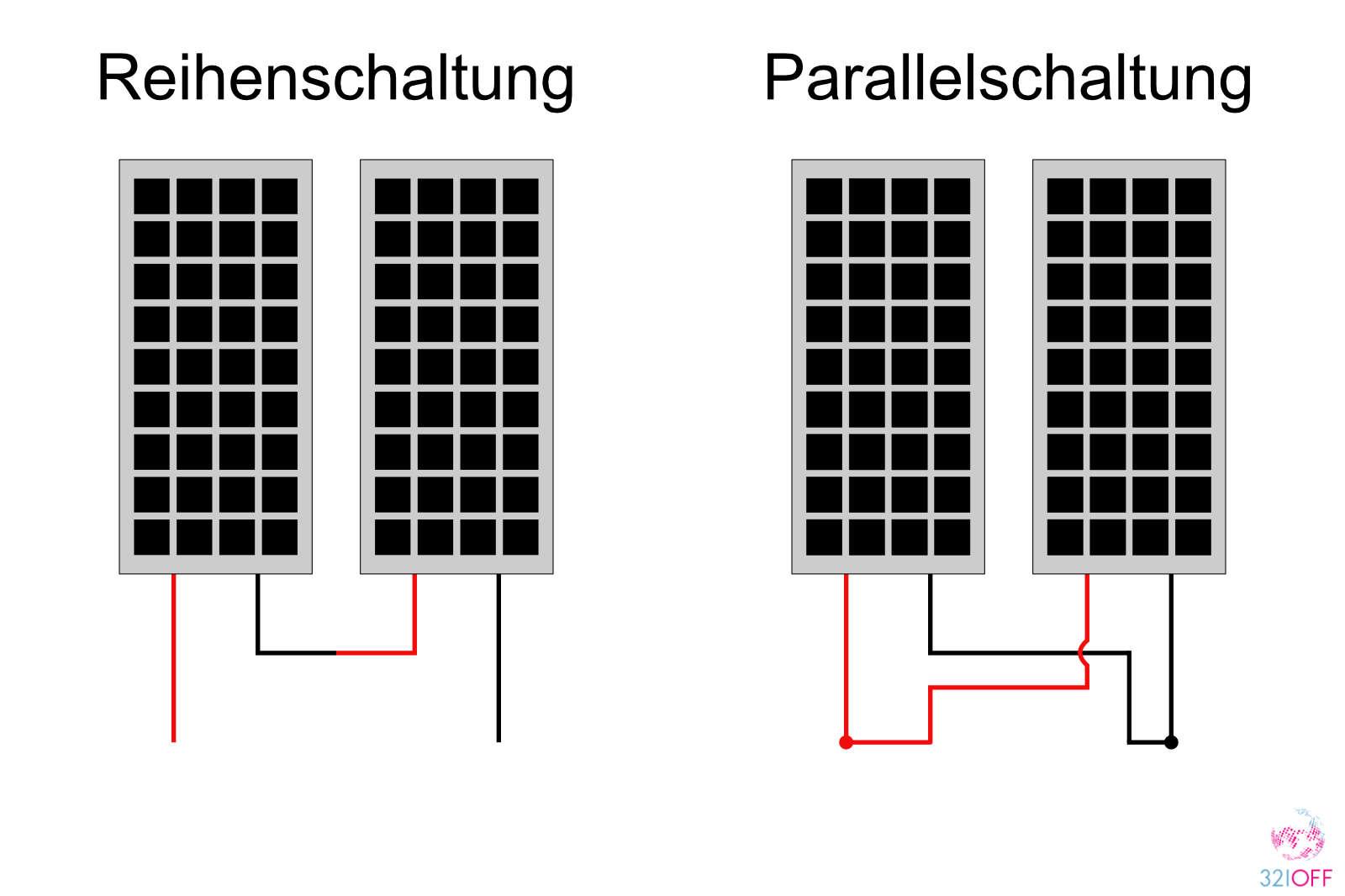 Reihen- und Parallelschaltung Solarmodul Wohnmobil