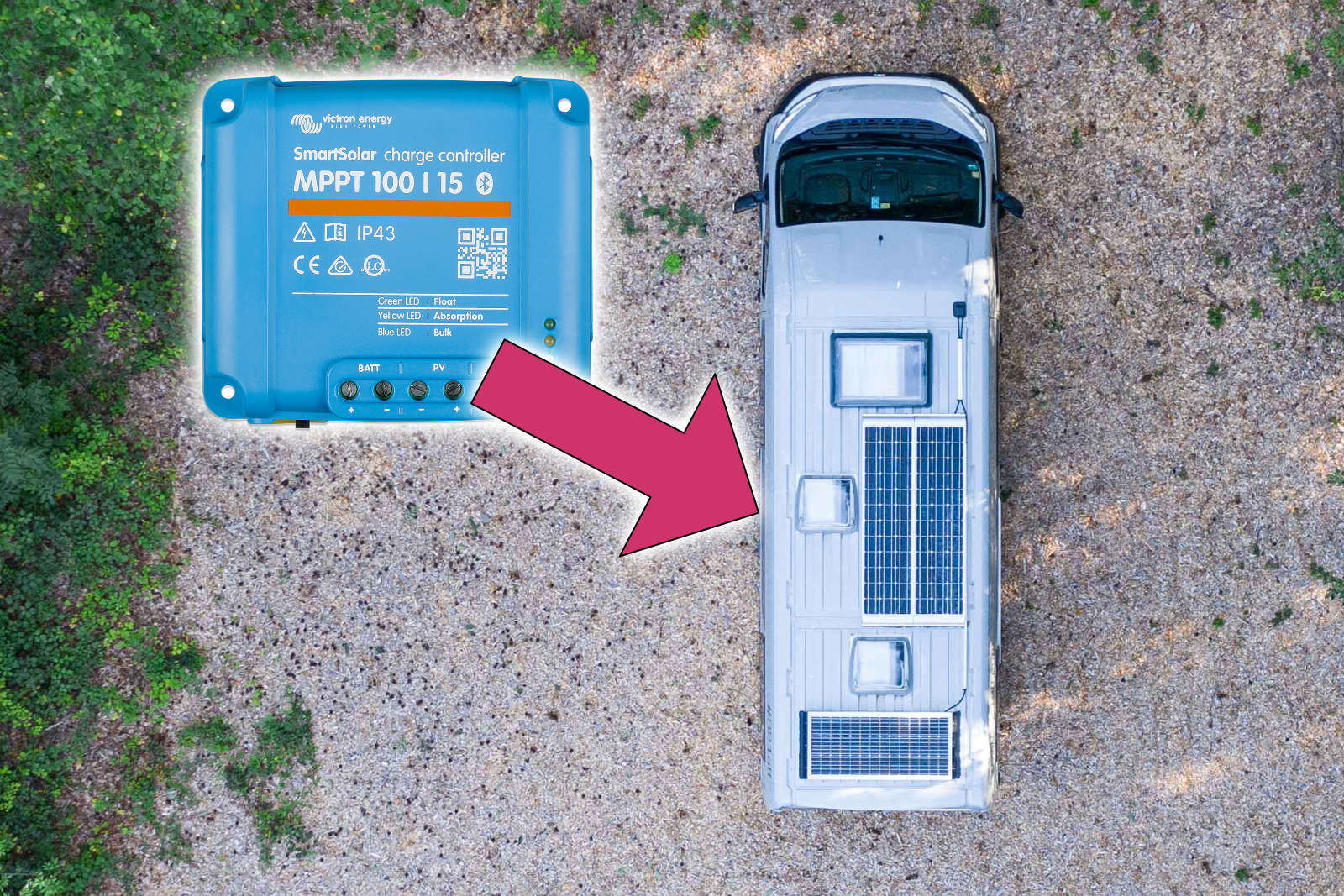 Read more about the article Solar Laderegler Wohnmobil